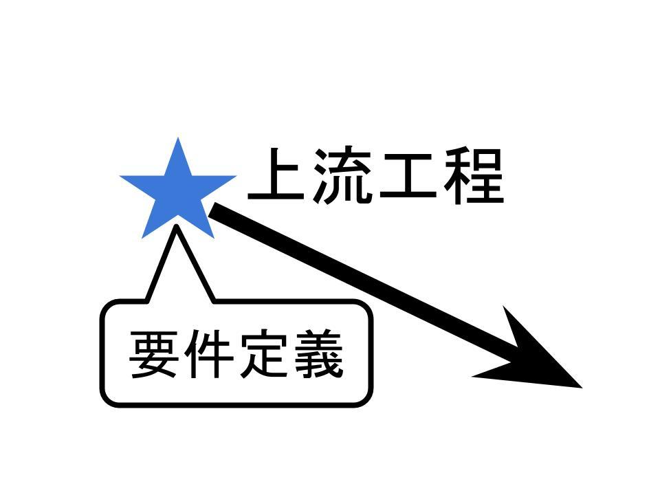 SEの上流工程の仕事って?システム開発は要件定義が明暗を分ける!