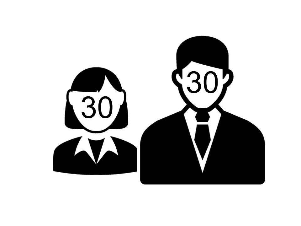 仕事にやる気が出ない30代の10分簡単診断【人生の究極の選択!】