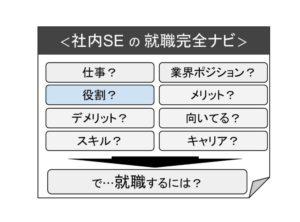 社内SEの役割【ユーザーとPGとの分担】