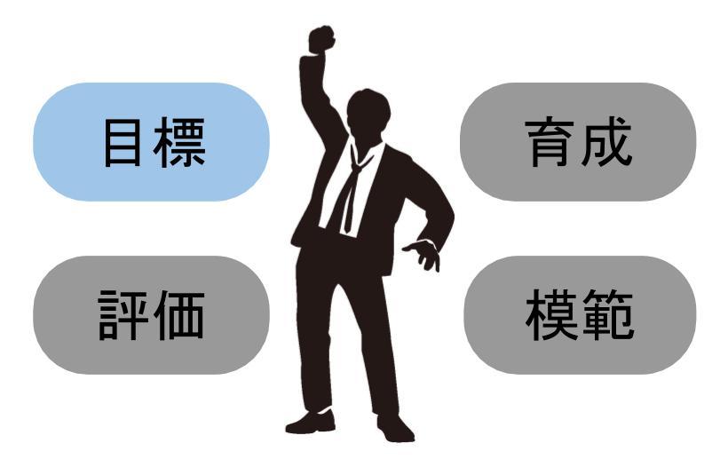 管理職が果たすべき役割①:組織の目標を立てる、達成する