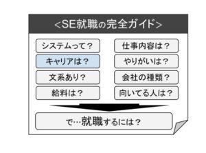 システムエンジニア(SE)ってどんな風に成長していくの?【キャリパスを理解】