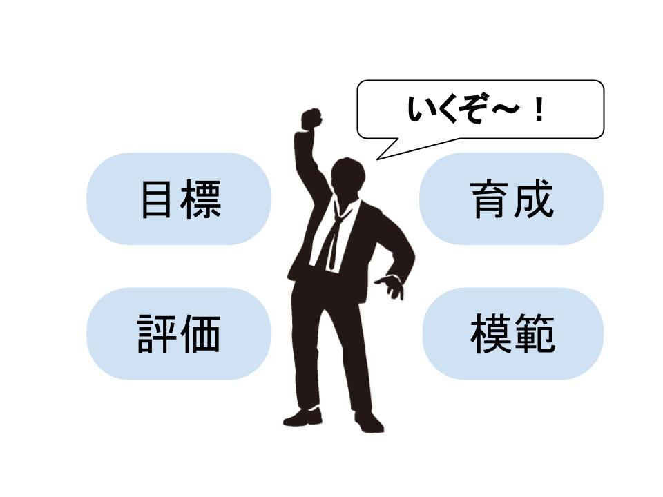 管理職が果たすべき役割の完全まとめガイド【4つの役割とNG集】