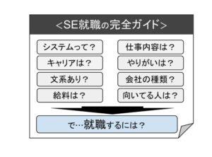 システムエンジニア(SE)になるにはどうすれば?【就職対策!】