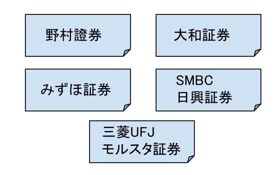 【大手5社別】証券会社の志望動機の例文