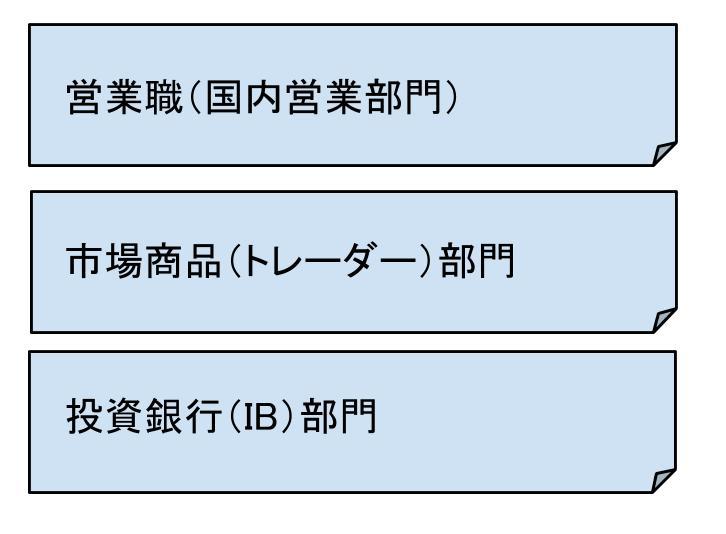 【職種別】証券会社の志望動機の例文【職種別】