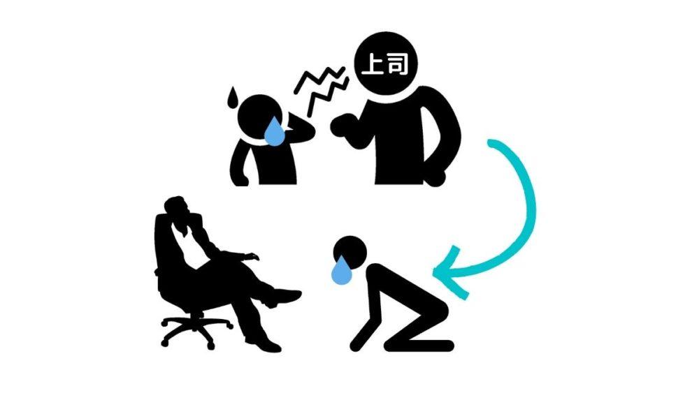 人によって態度を変える上司の攻略法6選【パワハラとセクハラを撲滅】