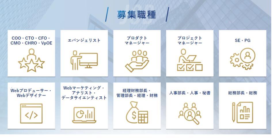 エンワールドジャパンの募集職種