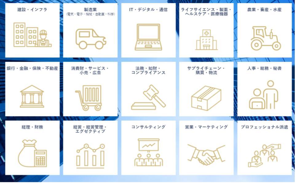エンワールド・ジャパンの扱う業界