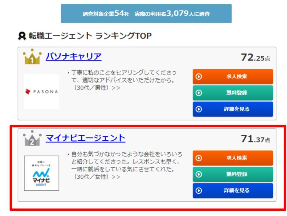 マイナビIT AGENT:オリコン顧客満足度ランキング2位